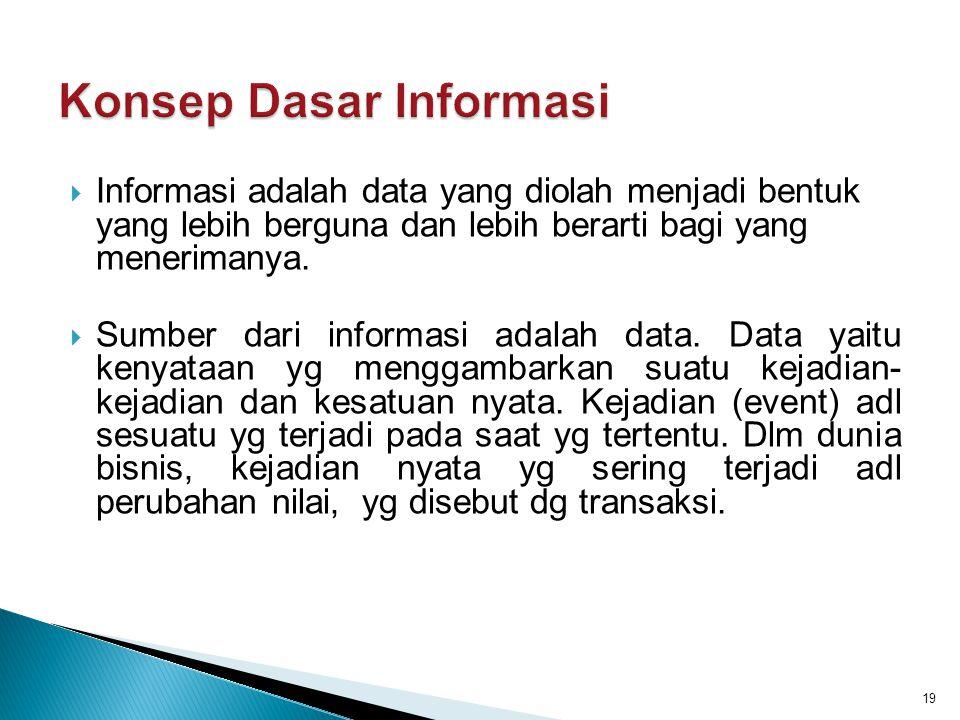  Informasi adalah data yang diolah menjadi bentuk yang lebih berguna dan lebih berarti bagi yang menerimanya.  Sumber dari informasi adalah data. Da