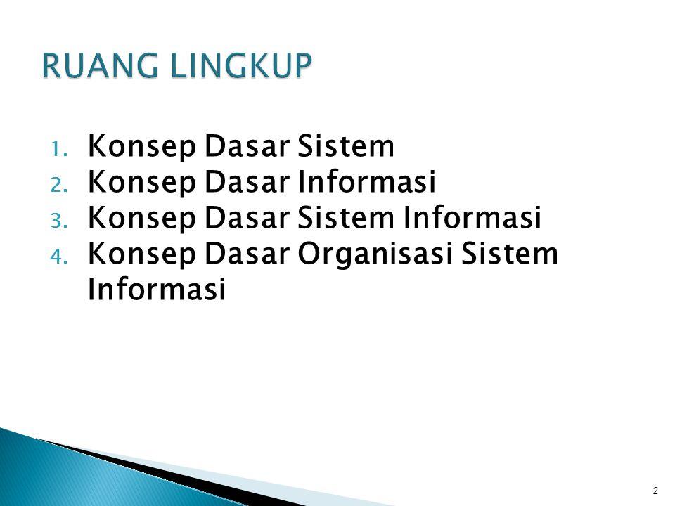 1. Konsep Dasar Sistem 2. Konsep Dasar Informasi 3. Konsep Dasar Sistem Informasi 4. Konsep Dasar Organisasi Sistem Informasi 2