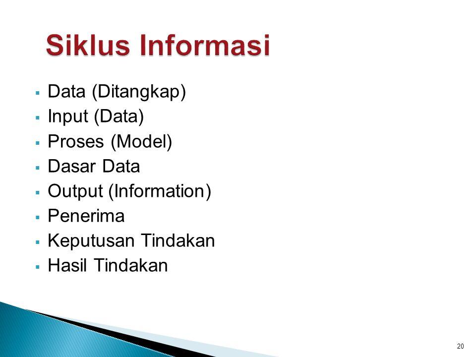  Data (Ditangkap)  Input (Data)  Proses (Model)  Dasar Data  Output (Information)  Penerima  Keputusan Tindakan  Hasil Tindakan 20