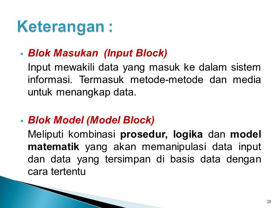  Blok Masukan (Input Block) Input mewakili data yang masuk ke dalam sistem informasi. Termasuk metode-metode dan media untuk menangkap data.  Blok M