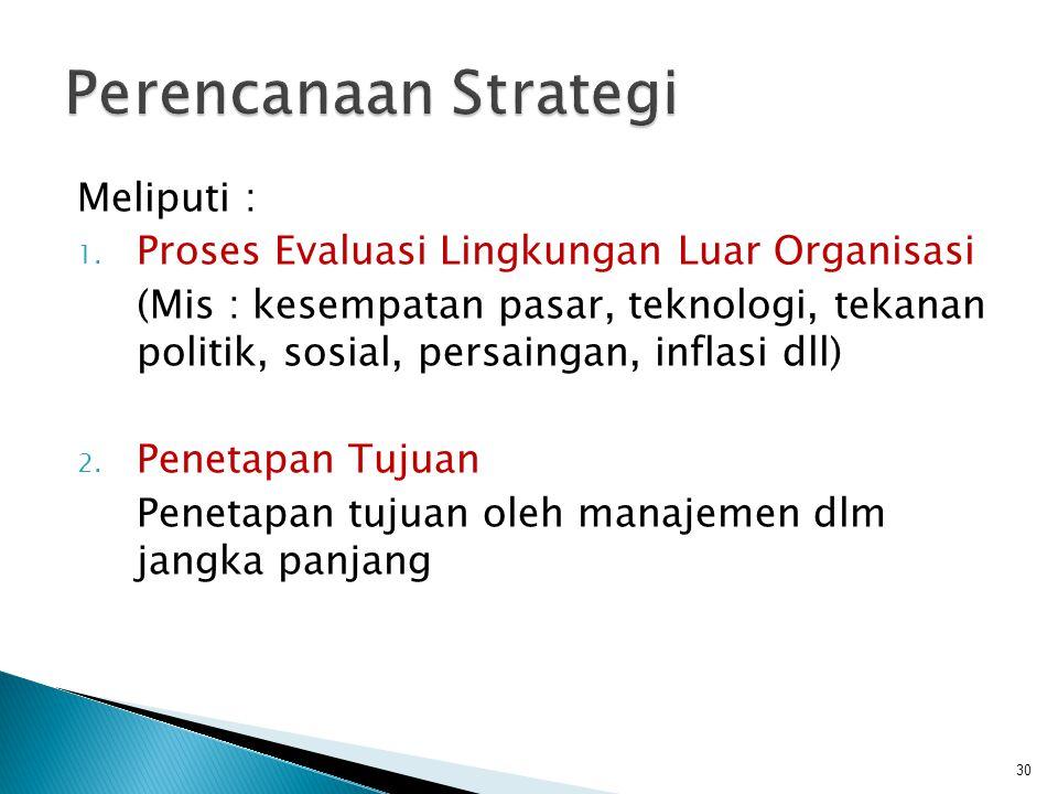 Meliputi : 1. Proses Evaluasi Lingkungan Luar Organisasi (Mis : kesempatan pasar, teknologi, tekanan politik, sosial, persaingan, inflasi dll) 2. Pene