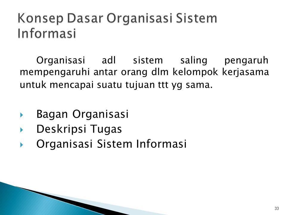 Organisasi adl sistem saling pengaruh mempengaruhi antar orang dlm kelompok kerjasama untuk mencapai suatu tujuan ttt yg sama.  Bagan Organisasi  De