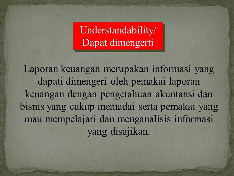 Understandability/ Dapat dimengerti Laporan keuangan merupakan informasi yang dapati dimengeri oleh pemakai laporan keuangan dengan pengetahuan akunta