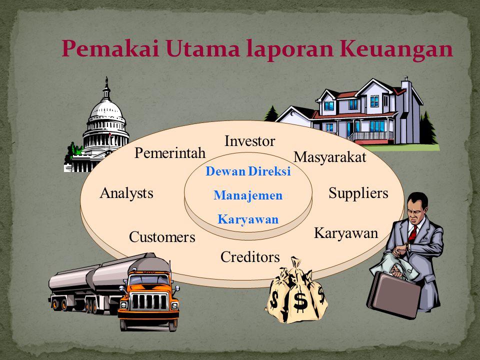 Investor Masyarakat Dewan Direksi Manajemen Karyawan Suppliers Karyawan Creditors Customers Analysts Pemerintah Pemakai Utama laporan Keuangan