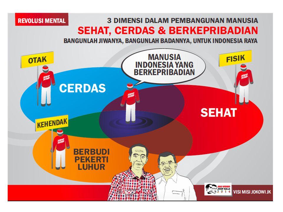 KETERSEDIAAN DOKTER GIGI PTT AKTIF Sumber: Biro Kepegawaian, Kementerian Kesehatan, 1 Oktober 2014