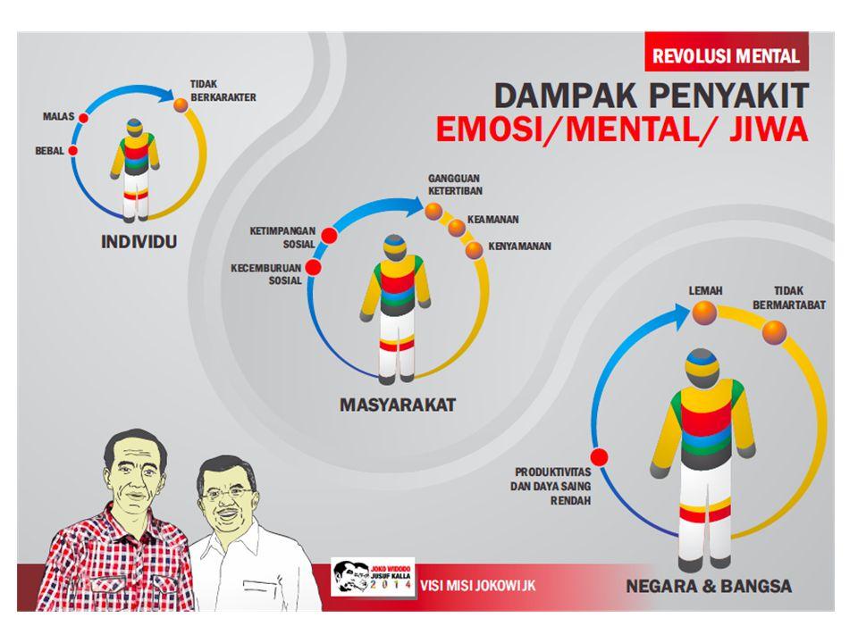 KETERSEDIAAN BIDAN PTT AKTIF Sumber: Biro Kepegawaian, Kementerian Kesehatan, 1 Oktober 2014
