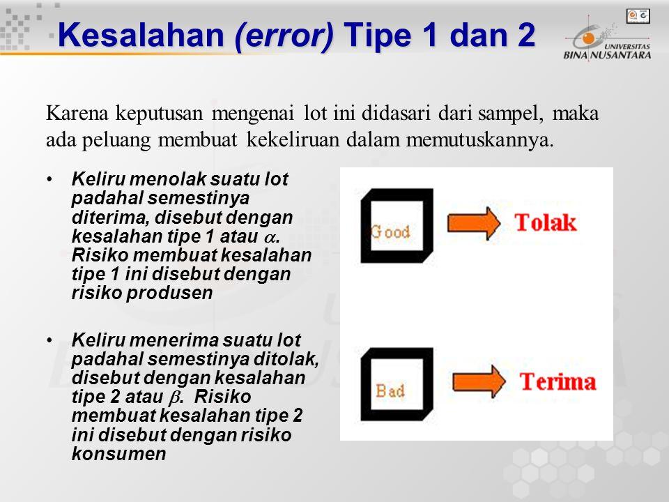 Acceptance Sampling Anom Yudistira, E-mail: anom1392@lecturer.binus.ac.id.