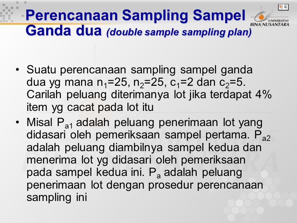 Perencanaan Sampling Sampel Ganda dua (double sample sampling plan) Prosedur pengambilan keputusan untuk double sampling plan, bila diketahui n 1 =100