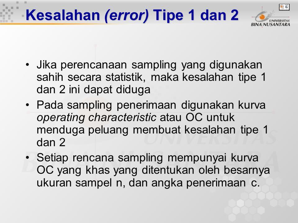Kesalahan (error) Tipe 1 dan 2 Keliru menolak suatu lot padahal semestinya diterima, disebut dengan kesalahan tipe 1 atau . Risiko membuat kesalahan