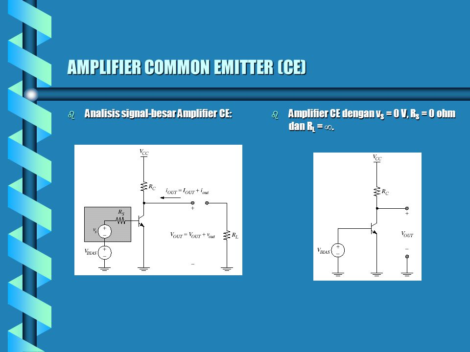 AMPLIFIER COMMON EMITTER (CE) b Analisis signal-besar Amplifier CE: b Amplifier CE dengan v S = 0 V, R S = 0 ohm dan R L = .