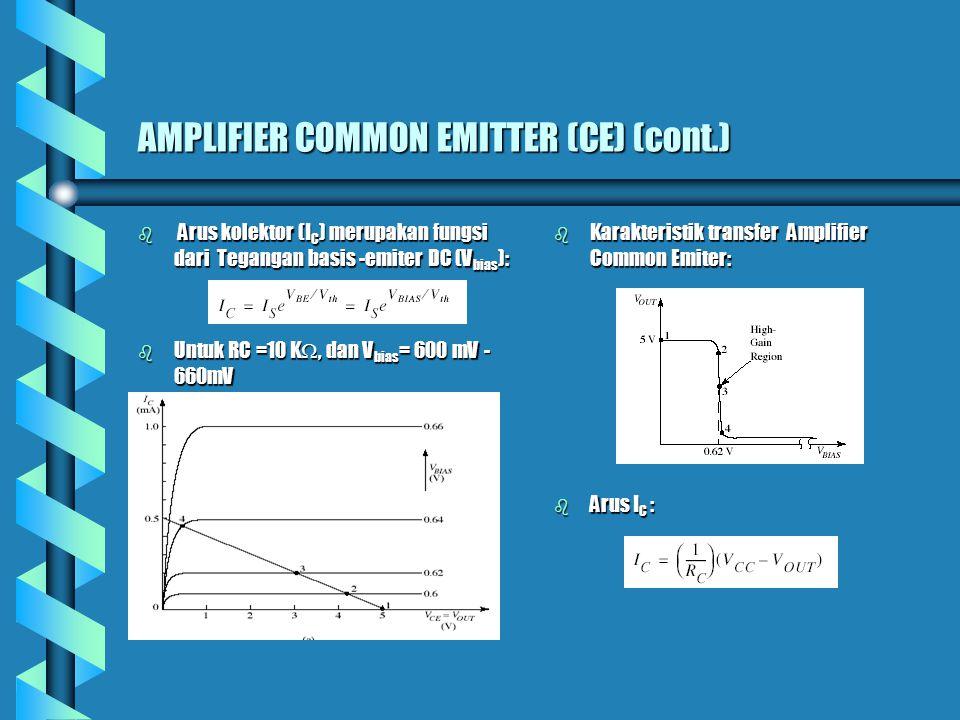 AMPLIFIER COMMON EMITTER (CE) (cont.) b Arus kolektor (I C ) merupakan fungsi dari Tegangan basis -emiter DC (V bias ): b Untuk RC =10 K , dan V bias = 600 mV - 660mV b Karakteristik transfer Amplifier Common Emiter: b Arus I C :