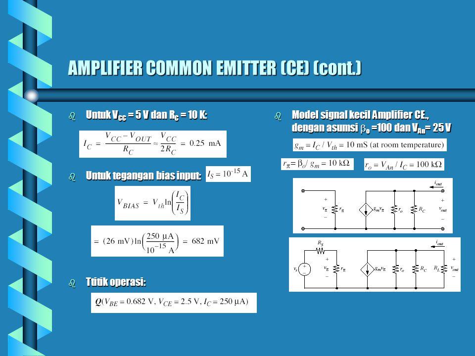 AMPLIFIER COMMON EMITTER (CE) (cont.) b Untuk V CC = 5 V dan R C = 10 K: b Untuk tegangan bias input: b Ttitik operasi: b Model signal kecil Amplifier CE., dengan asumsi  o =100 dan V An = 25 V