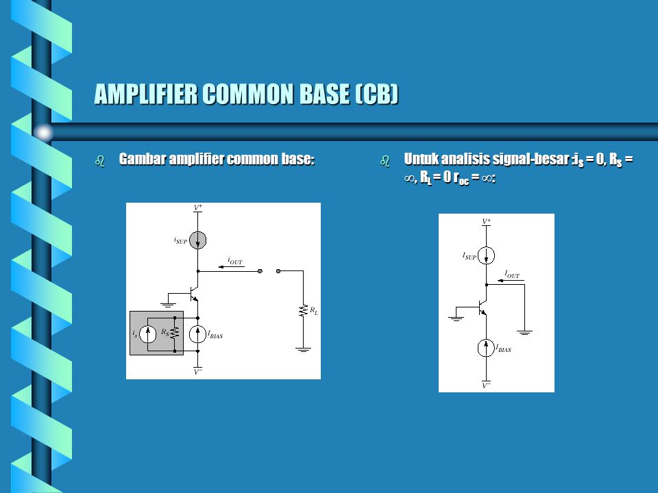 AMPLIFIER COMMON BASE (CB) b Gambar amplifier common base: b Untuk analisis signal-besar :i S = 0, R S = , R L = 0 r oc =  :