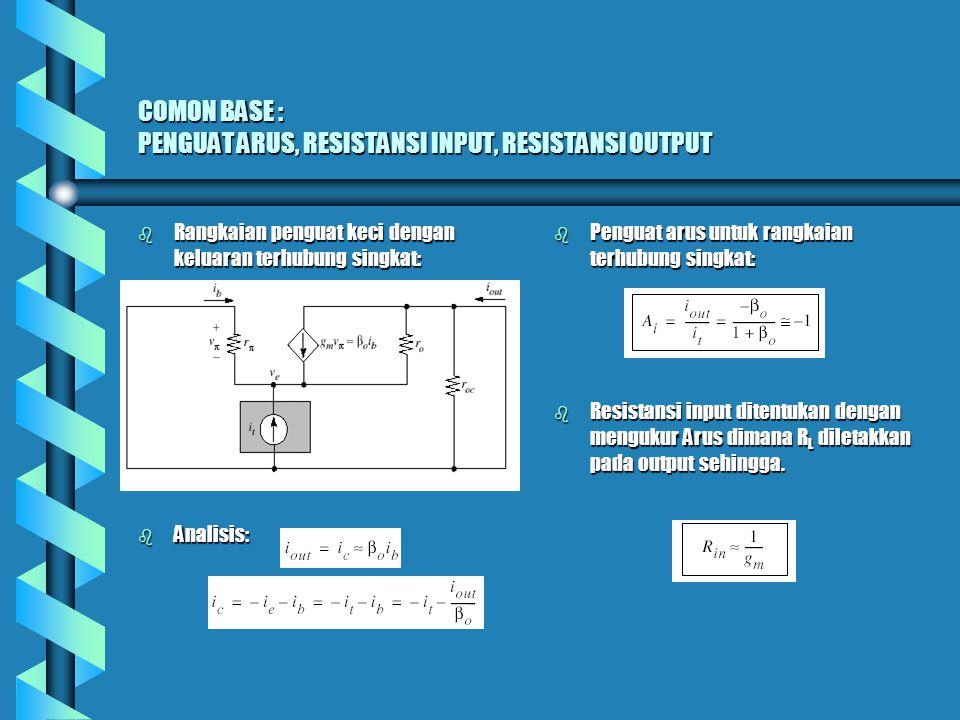 COMON BASE : PENGUAT ARUS, RESISTANSI INPUT, RESISTANSI OUTPUT b Rangkaian penguat keci dengan keluaran terhubung singkat: b Analisis: b Penguat arus untuk rangkaian terhubung singkat: b Resistansi input ditentukan dengan mengukur Arus dimana R L diletakkan pada output sehingga.