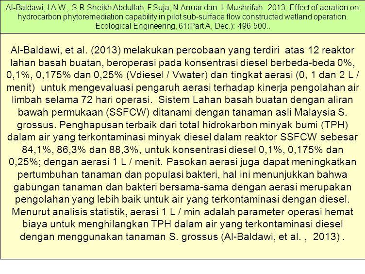 Al-Baldawi, et al.