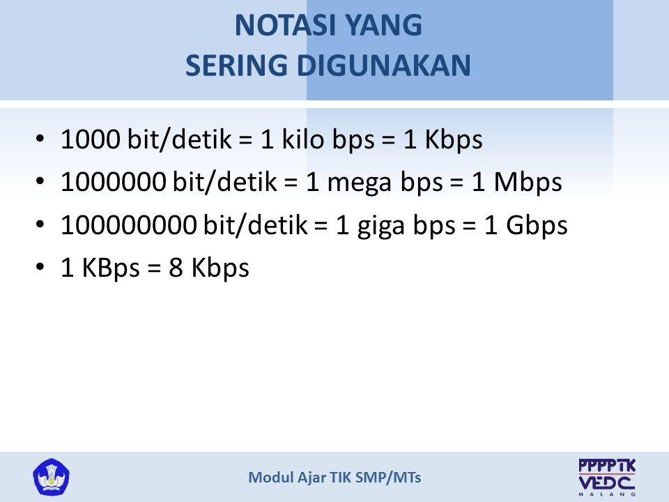 Modul Ajar TIK SMP/MTs NOTASI YANG SERING DIGUNAKAN 1000 bit/detik = 1 kilo bps = 1 Kbps 1000000 bit/detik = 1 mega bps = 1 Mbps 100000000 bit/detik = 1 giga bps = 1 Gbps 1 KBps = 8 Kbps