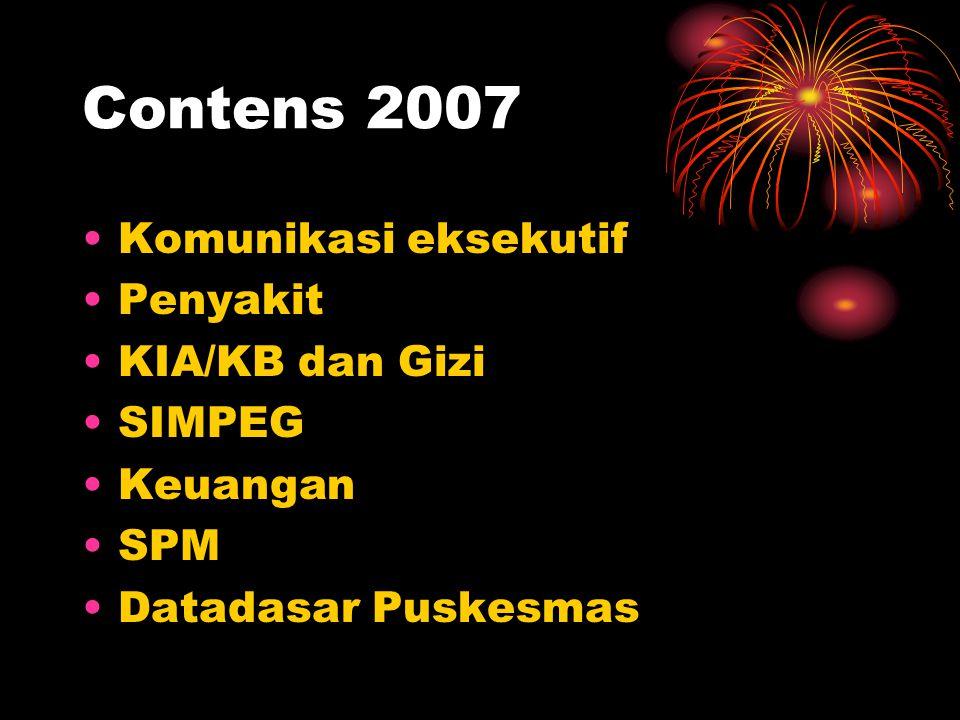 Contens 2007 Komunikasi eksekutif Penyakit KIA/KB dan Gizi SIMPEG Keuangan SPM Datadasar Puskesmas