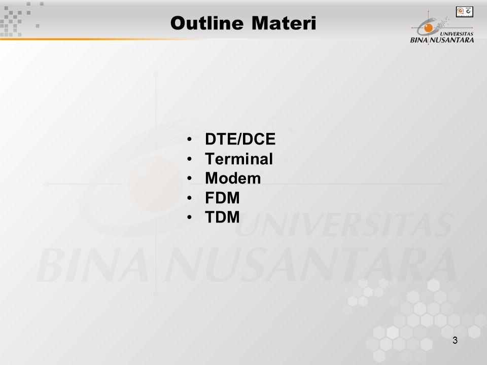 3 Outline Materi DTE/DCE Terminal Modem FDM TDM