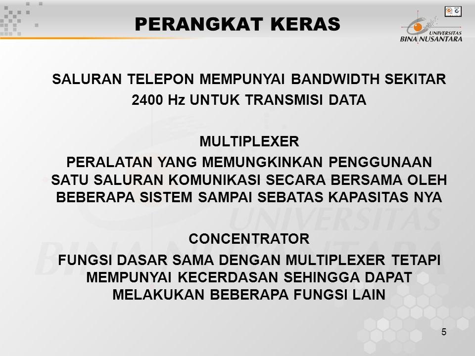5 PERANGKAT KERAS SALURAN TELEPON MEMPUNYAI BANDWIDTH SEKITAR 2400 Hz UNTUK TRANSMISI DATA MULTIPLEXER PERALATAN YANG MEMUNGKINKAN PENGGUNAAN SATU SAL