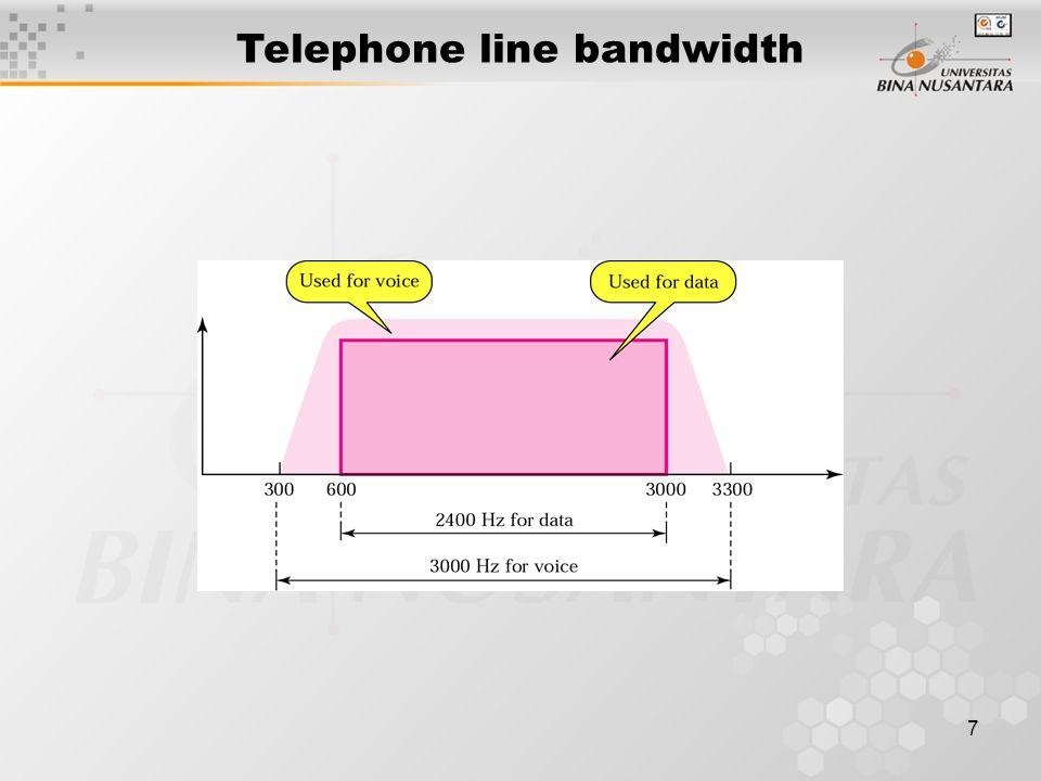 7 Telephone line bandwidth