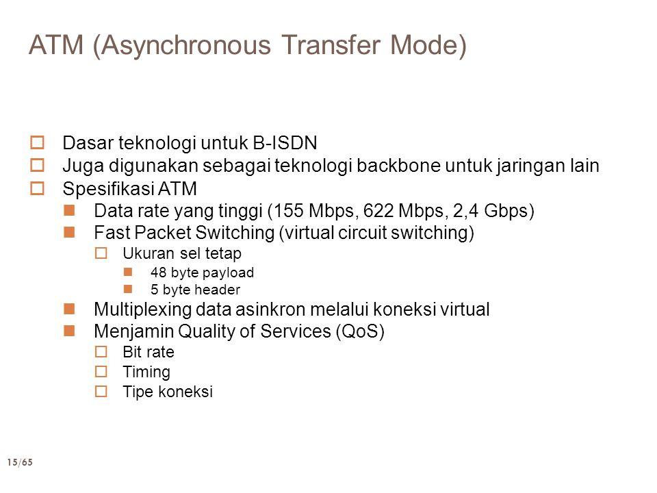 15/65 ATM (Asynchronous Transfer Mode)  Dasar teknologi untuk B-ISDN  Juga digunakan sebagai teknologi backbone untuk jaringan lain  Spesifikasi AT