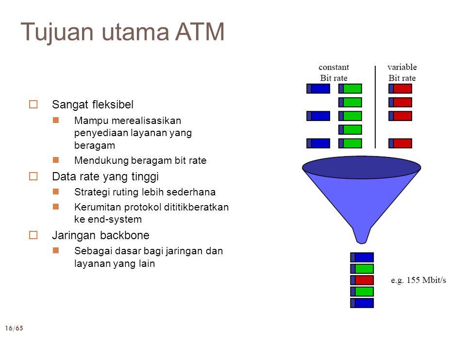 16/65 Tujuan utama ATM  Sangat fleksibel Mampu merealisasikan penyediaan layanan yang beragam Mendukung beragam bit rate  Data rate yang tinggi Stra