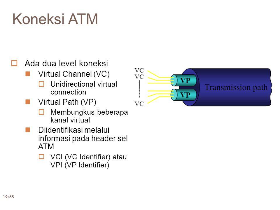 19/65 Koneksi ATM  Ada dua level koneksi Virtual Channel (VC)  Unidirectional virtual connection Virtual Path (VP)  Membungkus beberapa kanal virtu
