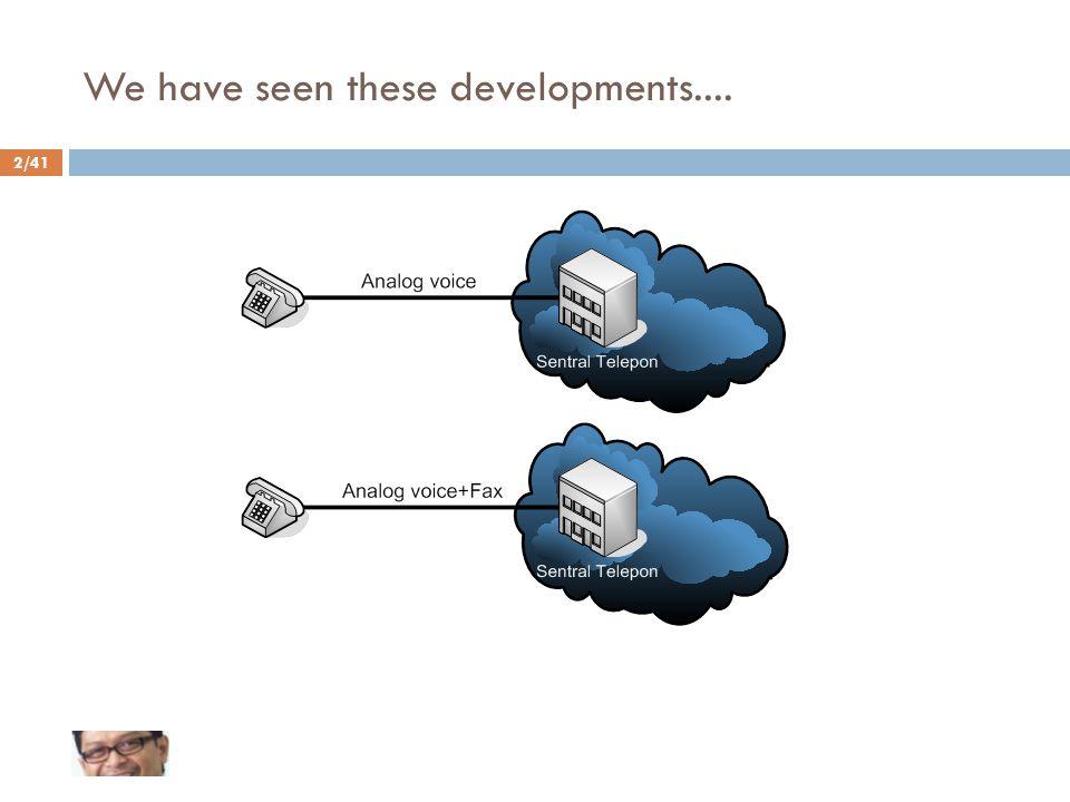 3/65 Integrated Services Digital Network (ISDN) Menapaki sejarah dulu.......
