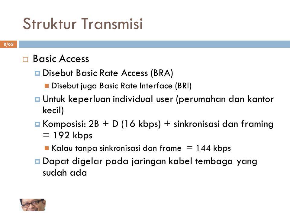 8/65 Struktur Transmisi  Basic Access  Disebut Basic Rate Access (BRA) Disebut juga Basic Rate Interface (BRI)  Untuk keperluan individual user (pe