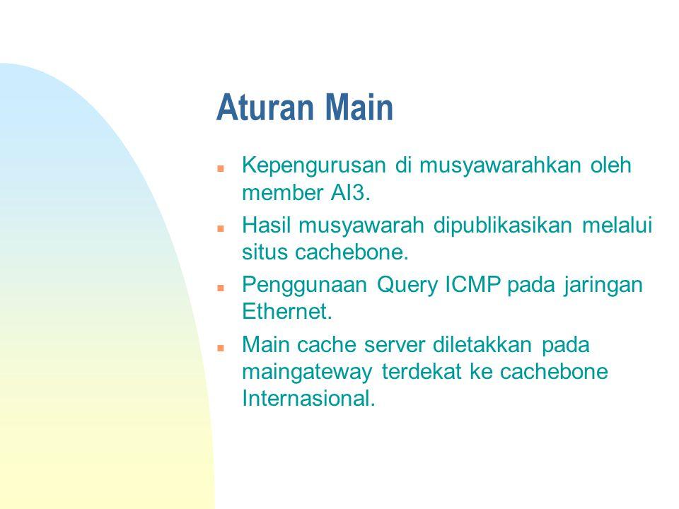 Aturan Main n Kepengurusan di musyawarahkan oleh member AI3.