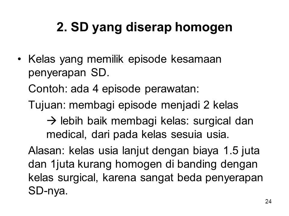 2. SD yang diserap homogen Kelas yang memilik episode kesamaan penyerapan SD. Contoh: ada 4 episode perawatan: Tujuan: membagi episode menjadi 2 kelas