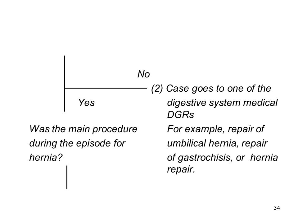 No (2) Case goes to one of the Yesdigestive system medical DGRs Was the main procedureFor example, repair of during the episode forumbilical hernia, repair hernia?of gastrochisis, or hernia repair.