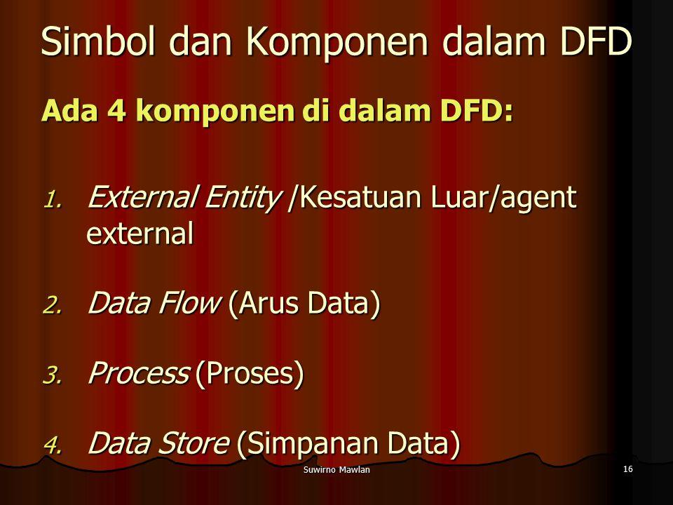 Suwirno Mawlan 16 Simbol dan Komponen dalam DFD Ada 4 komponen di dalam DFD: 1. External Entity /Kesatuan Luar/agent external 2. Data Flow (Arus Data)
