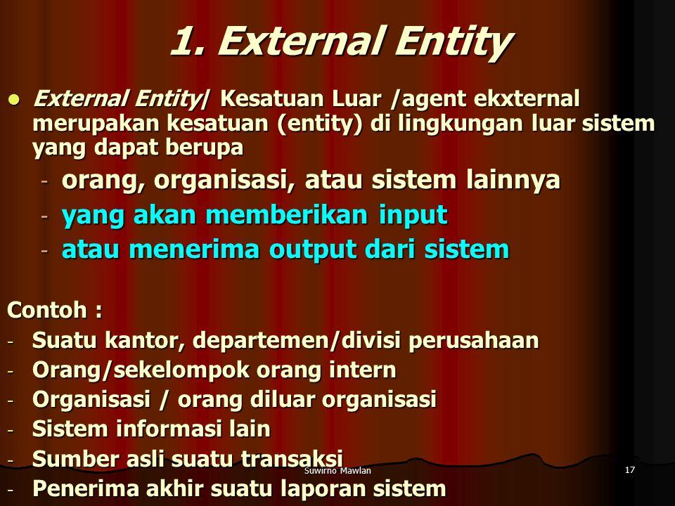 Suwirno Mawlan 17 1. External Entity External Entity/ Kesatuan Luar /agent ekxternal merupakan kesatuan (entity) di lingkungan luar sistem yang dapat