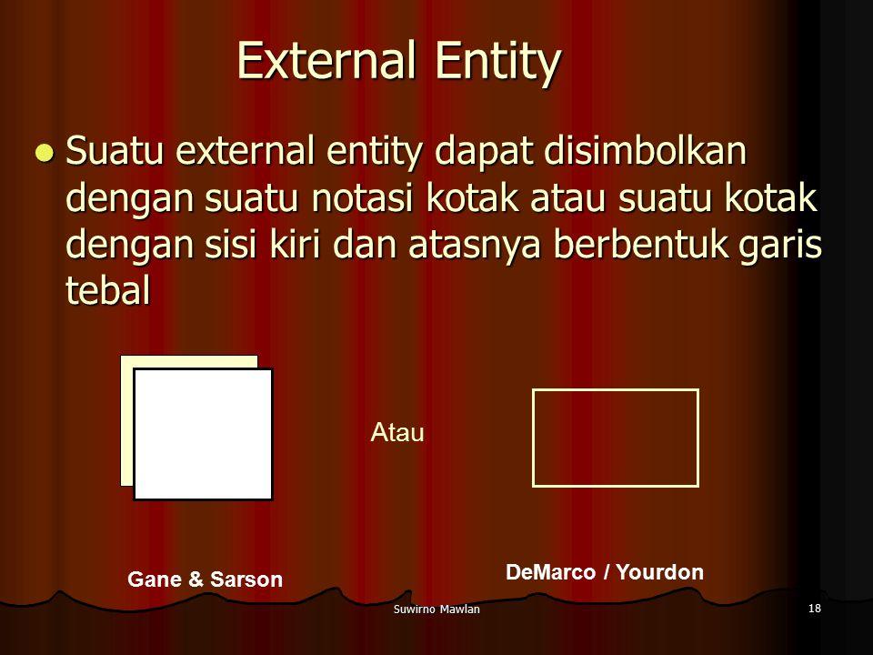 Suwirno Mawlan 18 External Entity Suatu external entity dapat disimbolkan dengan suatu notasi kotak atau suatu kotak dengan sisi kiri dan atasnya berb