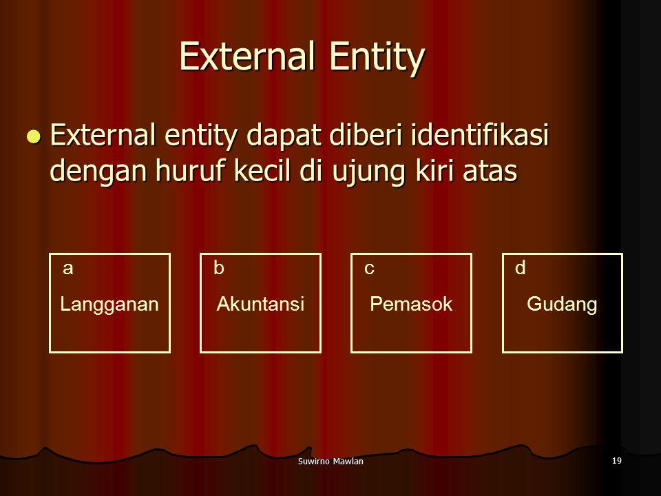 Suwirno Mawlan 19 External Entity External entity dapat diberi identifikasi dengan huruf kecil di ujung kiri atas External entity dapat diberi identif