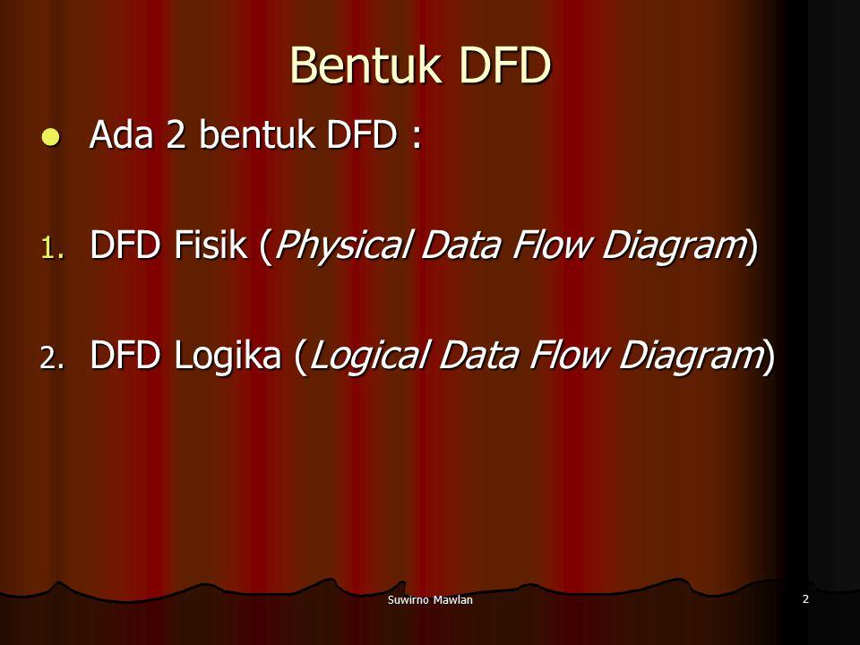 Suwirno Mawlan 2 Bentuk DFD Ada 2 bentuk DFD : Ada 2 bentuk DFD : 1. DFD Fisik (Physical Data Flow Diagram) 2. DFD Logika (Logical Data Flow Diagram)