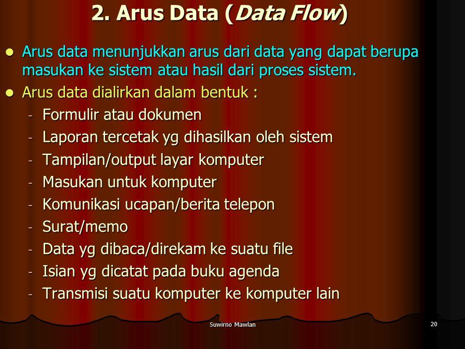Suwirno Mawlan 20 2. Arus Data (Data Flow) Arus data menunjukkan arus dari data yang dapat berupa masukan ke sistem atau hasil dari proses sistem. Aru