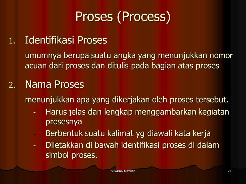 Suwirno Mawlan 24 Proses (Process) 1. Identifikasi Proses umumnya berupa suatu angka yang menunjukkan nomor acuan dari proses dan ditulis pada bagian