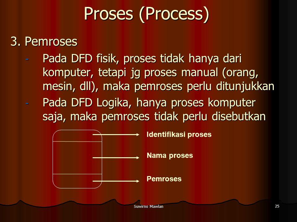 Suwirno Mawlan 25 Proses (Process) 3. Pemroses - Pada DFD fisik, proses tidak hanya dari komputer, tetapi jg proses manual (orang, mesin, dll), maka p