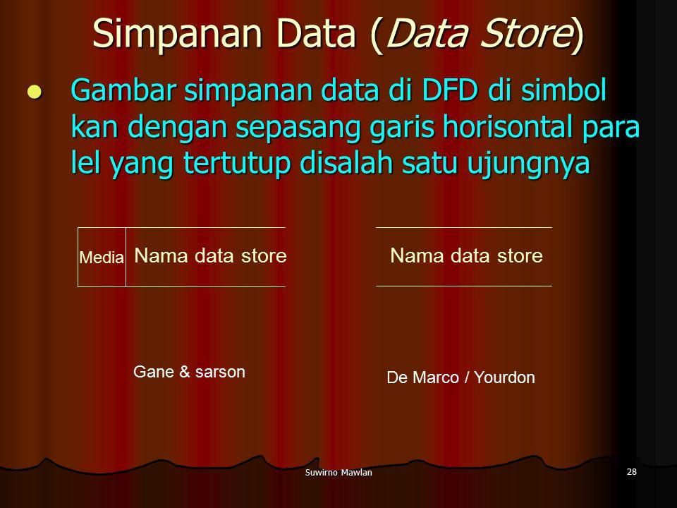 Suwirno Mawlan 28 Simpanan Data (Data Store) Gambar simpanan data di DFD di simbol kan dengan sepasang garis horisontal para lel yang tertutup disalah