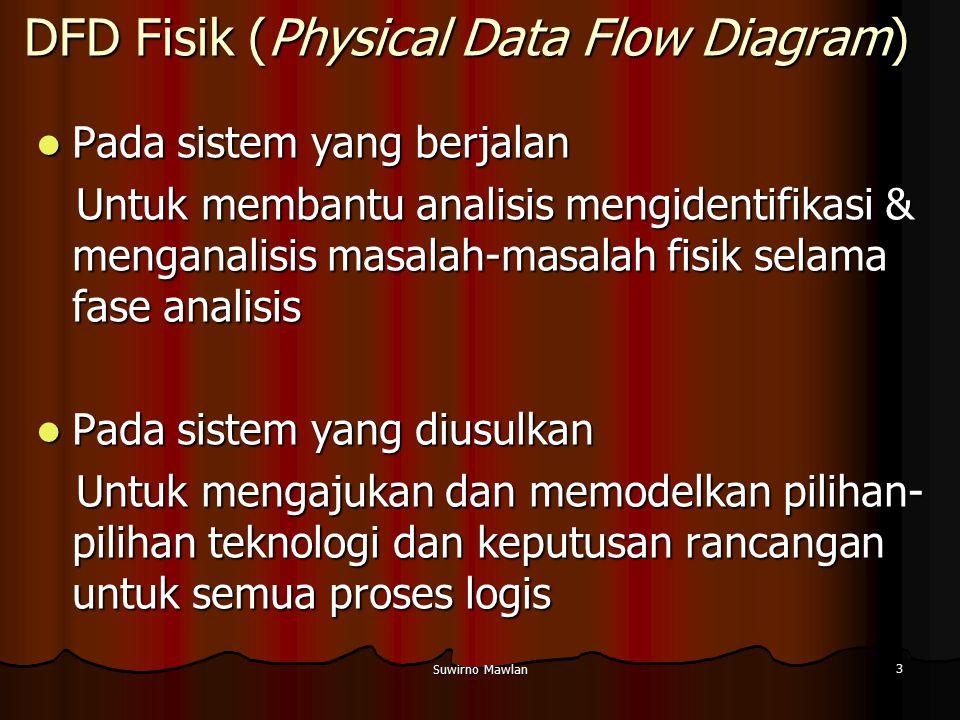 Suwirno Mawlan 3 DFD Fisik (Physical Data Flow Diagram) Pada sistem yang berjalan Pada sistem yang berjalan Untuk membantu analisis mengidentifikasi &