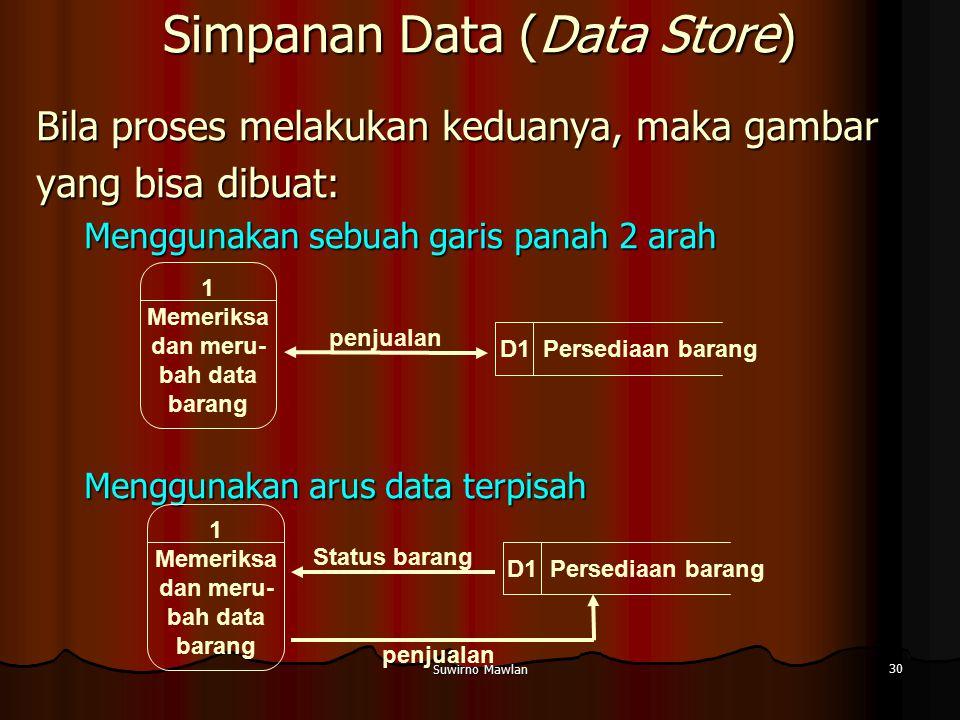 Suwirno Mawlan 30 Simpanan Data (Data Store) Bila proses melakukan keduanya, maka gambar yang bisa dibuat: Menggunakan sebuah garis panah 2 arah Mengg