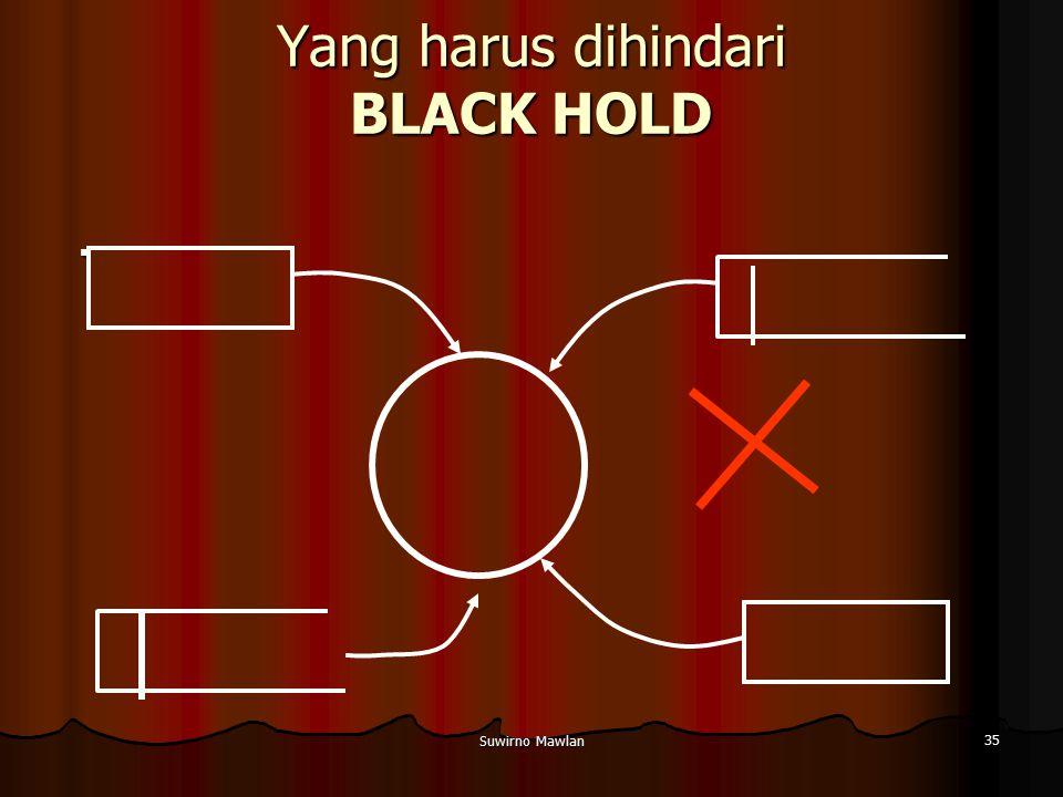 Suwirno Mawlan 35 Yang harus dihindari BLACK HOLD.
