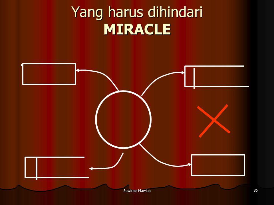 Suwirno Mawlan 36 Yang harus dihindari MIRACLE.