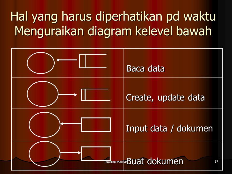Suwirno Mawlan 37 Hal yang harus diperhatikan pd waktu Menguraikan diagram kelevel bawah Baca data Create, update data Input data / dokumen Buat dokum