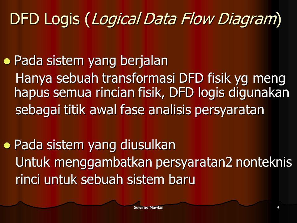 Suwirno Mawlan 4 DFD Logis (Logical Data Flow Diagram) Pada sistem yang berjalan Pada sistem yang berjalan Hanya sebuah transformasi DFD fisik yg meng