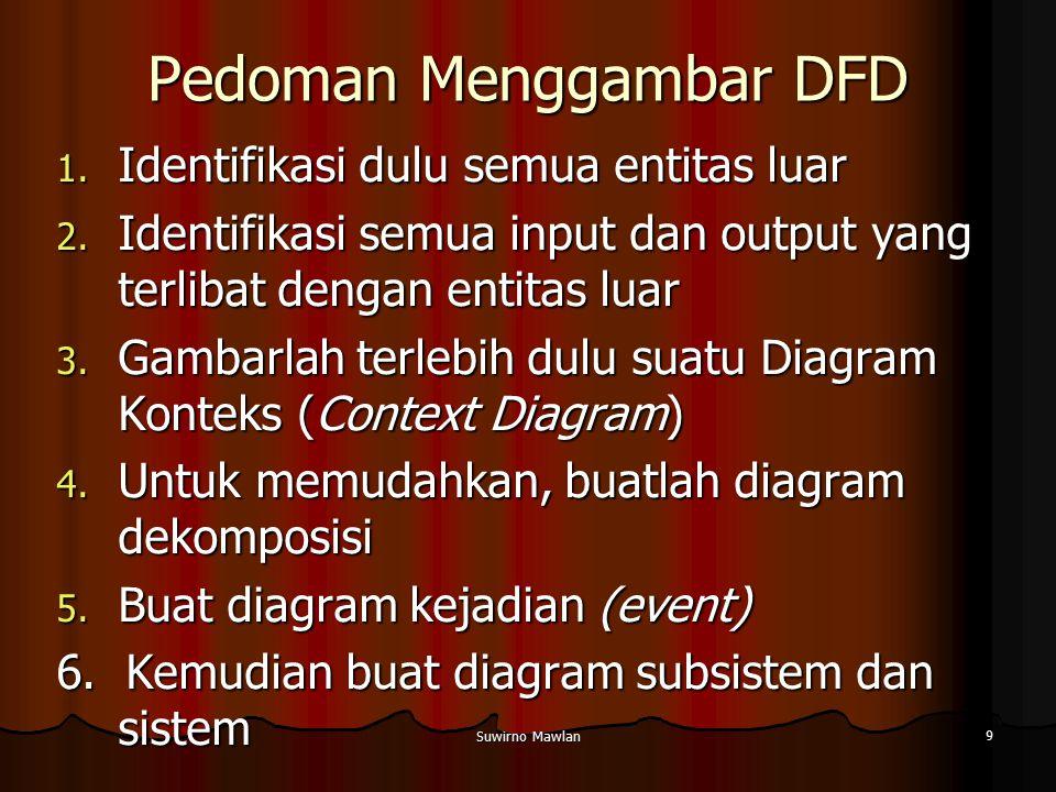Suwirno Mawlan 9 Pedoman Menggambar DFD 1. Identifikasi dulu semua entitas luar 2. Identifikasi semua input dan output yang terlibat dengan entitas lu