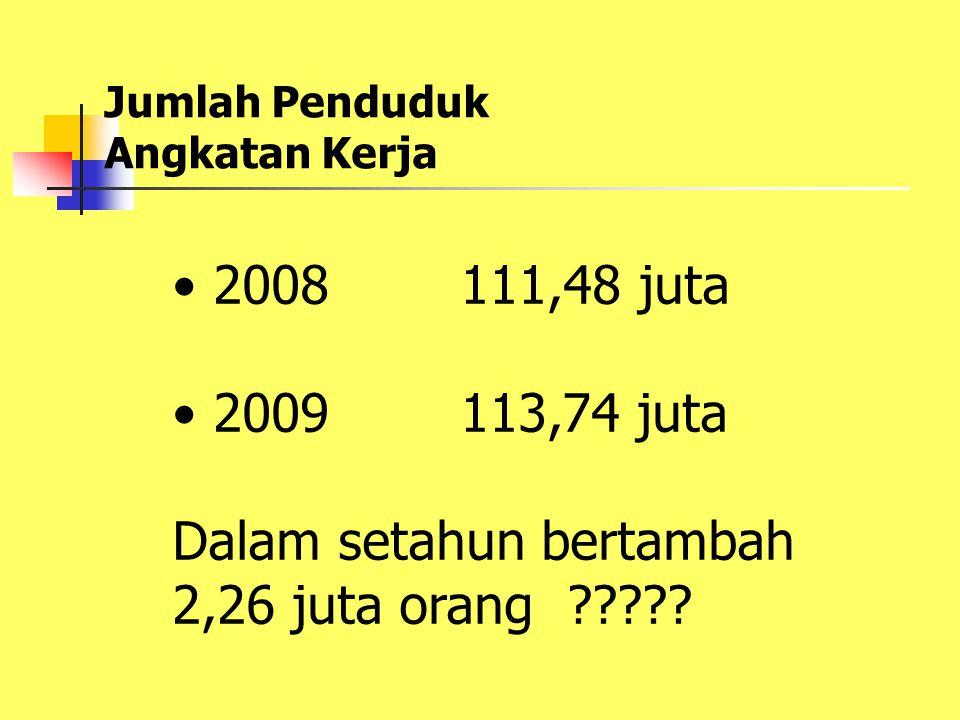 Jumlah Penduduk Angkatan Kerja 2008111,48 juta 2009113,74 juta Dalam setahun bertambah 2,26 juta orang ?????