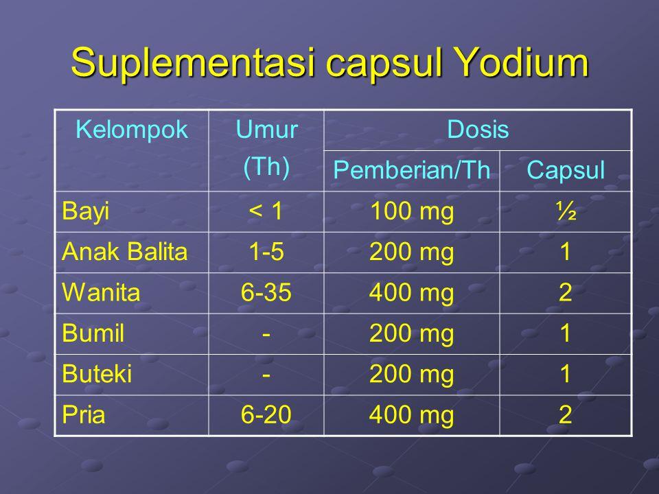 Suplementasi capsul Yodium KelompokUmur (Th) Dosis Pemberian/ThCapsul Bayi< 1100 mg½ Anak Balita1-5200 mg1 Wanita6-35400 mg2 Bumil-200 mg1 Buteki-200